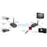 Antiference AVR 5.8GHz - Επιπλέον Δέκτης για AVWS 5.8GHz Ασύρματη Αναμετάδοση A/V Onetrade