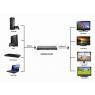 Antiference HDMI0404M - HDMI Matrix Onetrade